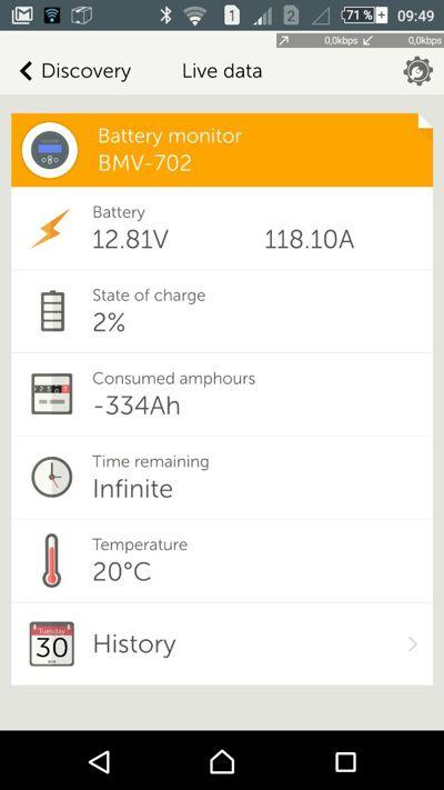 Wohnmobil Batterie Monitor