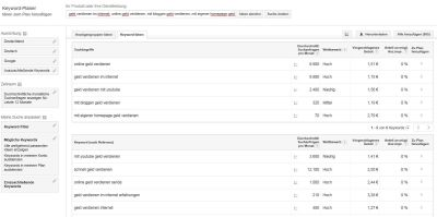 keyword-analyse-adwords-planner