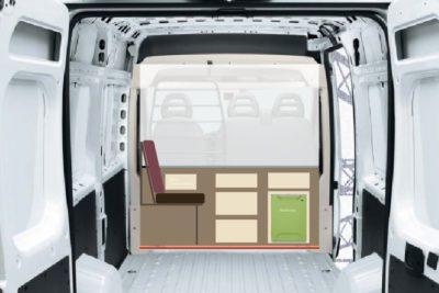 Planung Wohnmobil Selbstausbau