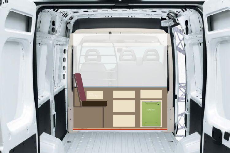 Auto Kühlschrank Selber Bauen : Wohnmobilausbau: wohnmobil selber ausbauen 🚐 mein ducato selbstausbau