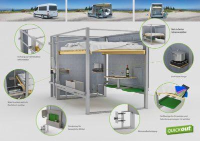Wohnmobilausbau Modulausbau
